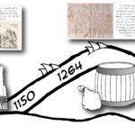 Potovanje s časovnim strojem: naše mesto v srednjem veku, 1. del